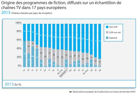ROVIreport2014_Graph1-FR